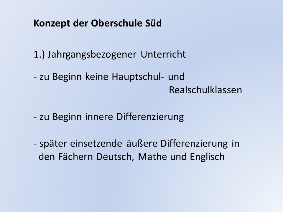 Schwerpunkte an der Oberschule Süd  Projekte  Drogenprävention (Kl.
