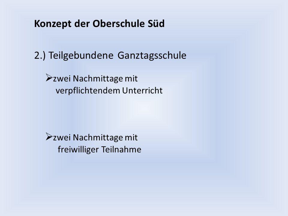 Schwerpunkte an der Oberschule Süd  Schülerfirma (Kiosk)  Zusammenarbeit mit - Betrieben (Airbus, Kaufland) - Berufsbildenden Schulen - Berufsberatung  Praktika ( ab Kl.