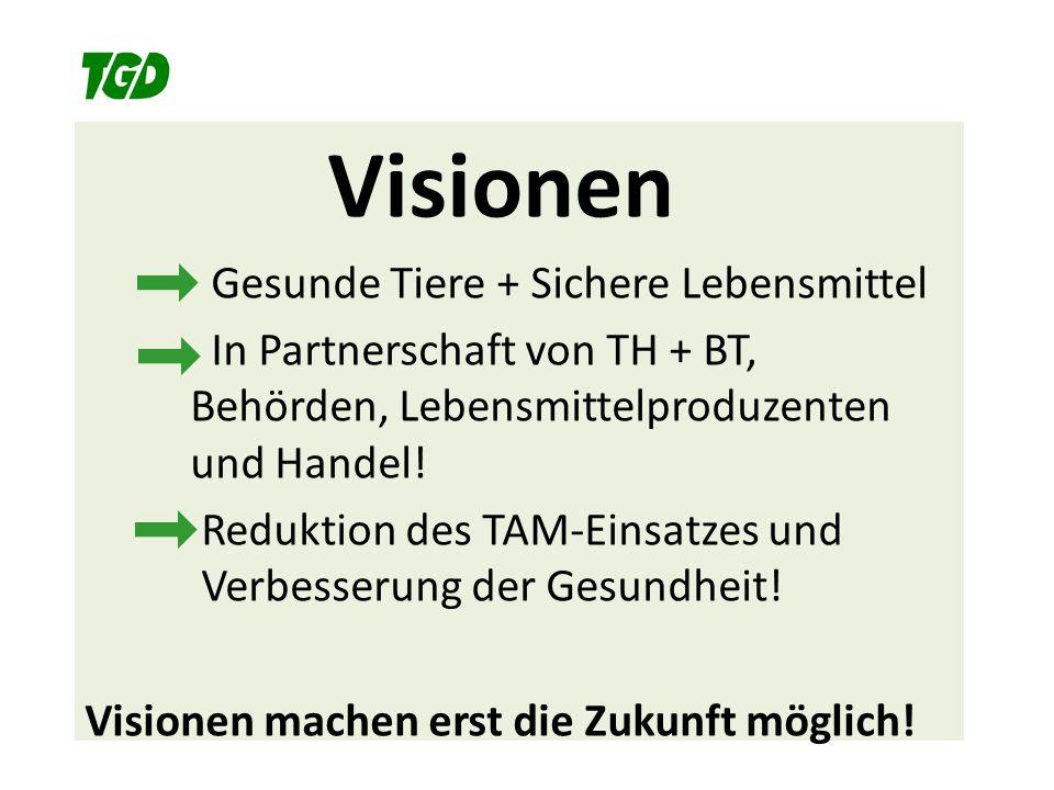 Visionen Gesunde Tiere + Sichere Lebensmittel In Partnerschaft von TH + BT, Behörden, Lebensmittelproduzenten und Handel! Reduktion des TAM-Einsatzes