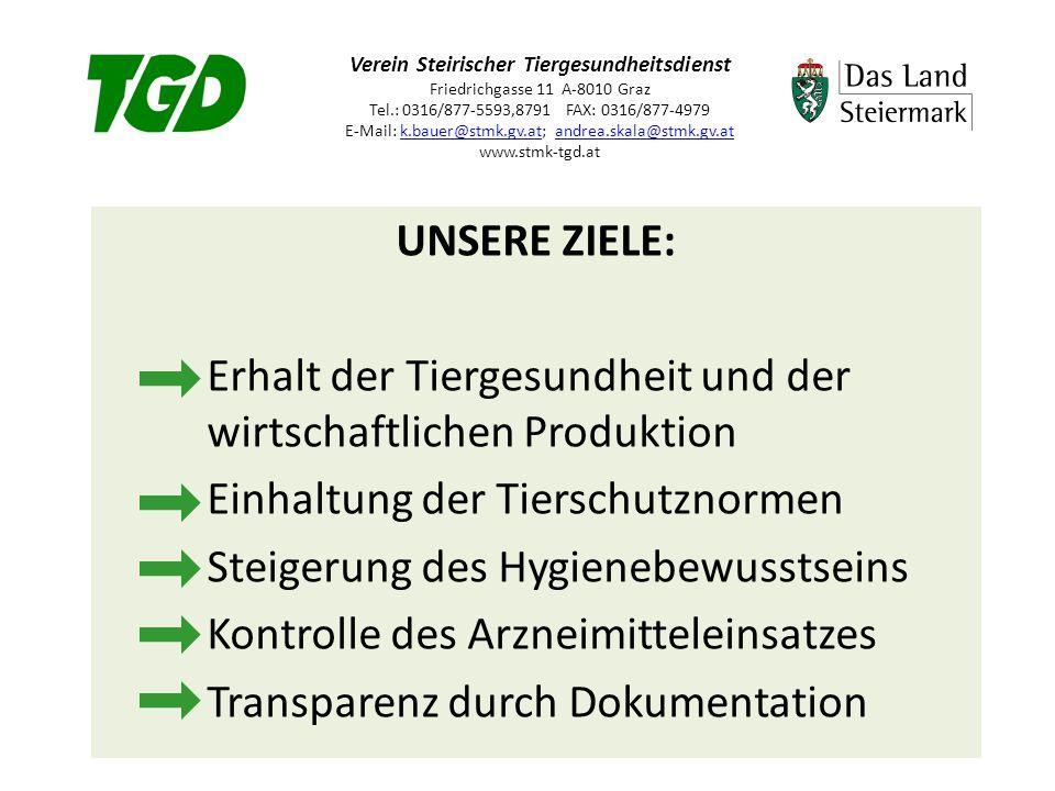 Verein Steirischer Tiergesundheitsdienst Friedrichgasse 11 A-8010 Graz Tel.: 0316/877-5593,8791 FAX: 0316/877-4979 E-Mail: k.bauer@stmk.gv.at; andrea.skala@stmk.gv.at www.stmk-tgd.atk.bauer@stmk.gv.atandrea.skala@stmk.gv.at 10.