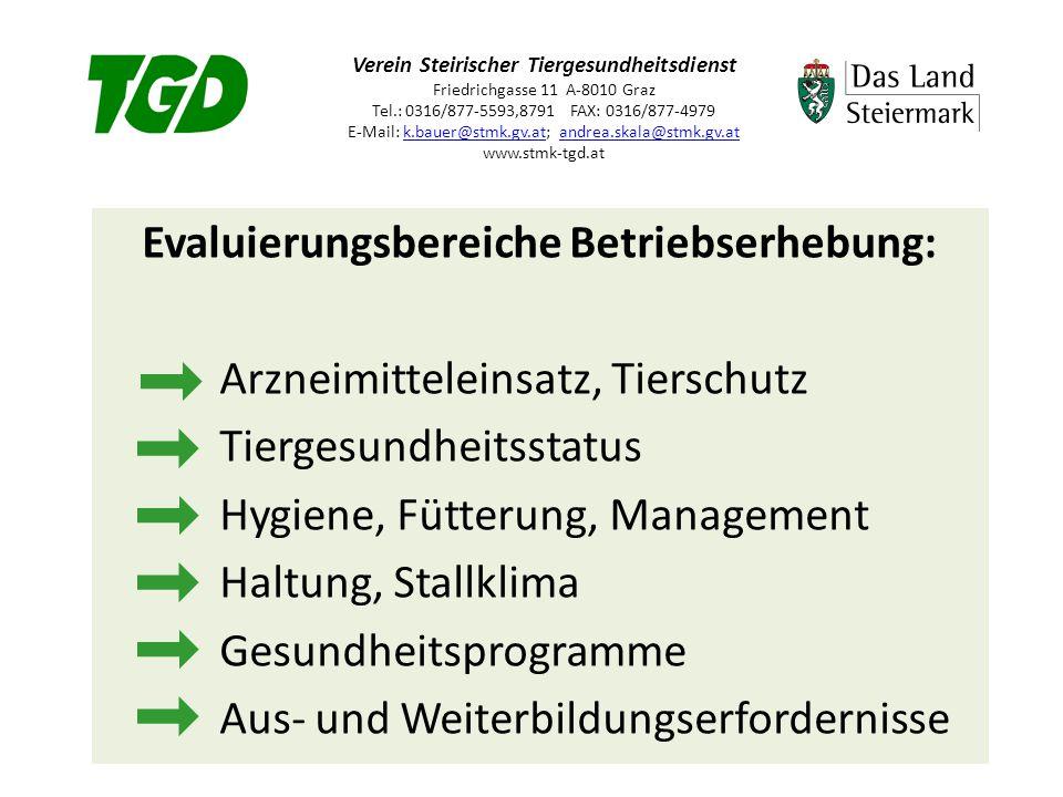 Verein Steirischer Tiergesundheitsdienst Friedrichgasse 11 A-8010 Graz Tel.: 0316/877-5593,8791 FAX: 0316/877-4979 E-Mail: k.bauer@stmk.gv.at; andrea.skala@stmk.gv.at www.stmk-tgd.atk.bauer@stmk.gv.atandrea.skala@stmk.gv.at Evaluierungsbereiche Betriebserhebung: Arzneimitteleinsatz, Tierschutz Tiergesundheitsstatus Hygiene, Fütterung, Management Haltung, Stallklima Gesundheitsprogramme Aus- und Weiterbildungserfordernisse