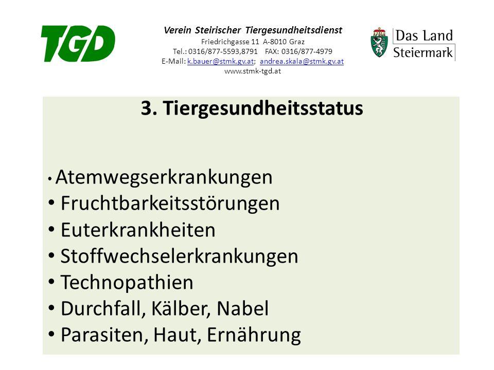 Verein Steirischer Tiergesundheitsdienst Friedrichgasse 11 A-8010 Graz Tel.: 0316/877-5593,8791 FAX: 0316/877-4979 E-Mail: k.bauer@stmk.gv.at; andrea.skala@stmk.gv.at www.stmk-tgd.atk.bauer@stmk.gv.atandrea.skala@stmk.gv.at 4.