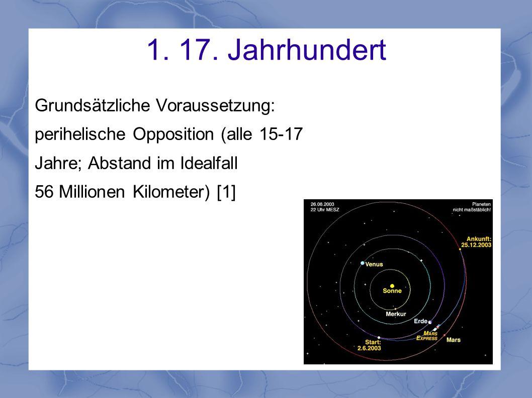 1. 17. Jahrhundert Grundsätzliche Voraussetzung: perihelische Opposition (alle 15-17 Jahre; Abstand im Idealfall 56 Millionen Kilometer) [1]
