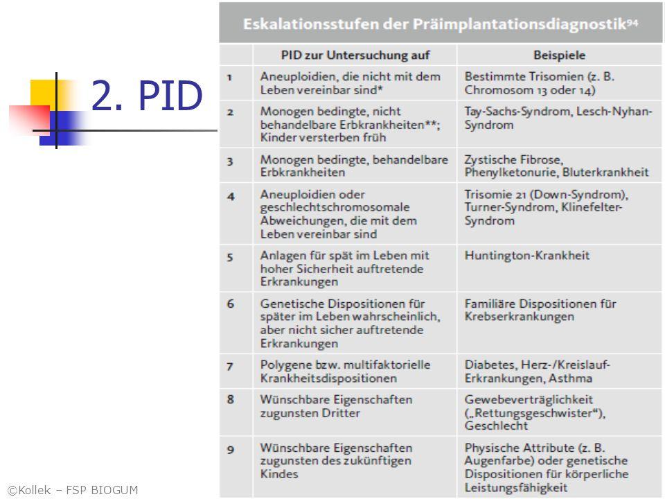 2. PID 14 ©Kollek – FSP BIOGUM Kollek 2001, modifiziert