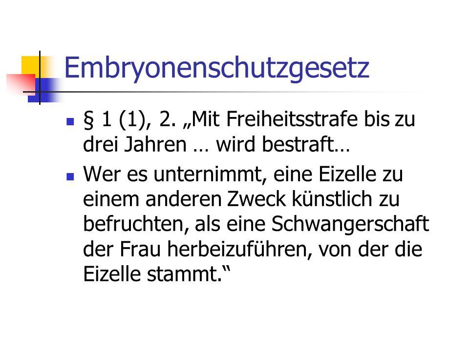 """Embryonenschutzgesetz § 1 (1), 2. """"Mit Freiheitsstrafe bis zu drei Jahren … wird bestraft… Wer es unternimmt, eine Eizelle zu einem anderen Zweck küns"""