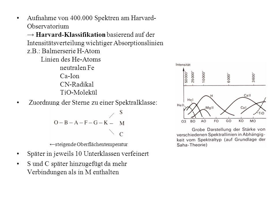 Aufnahme von 400.000 Spektren am Harvard- Observatorium → Harvard-Klassifikation basierend auf der Intensitätsverteilung wichtiger Absorptionslinien z.B.: Balmerserie H-Atom Linien des He-Atoms neutralen Fe Ca-Ion CN-Radikal TiO-Molekül Zuordnung der Sterne zu einer Spektralklasse: ←steigende Oberflächentemperatur Später in jeweils 10 Unterklassen verfeinert S und C später hinzugefügt da mehr Verbindungen als in M enthalten