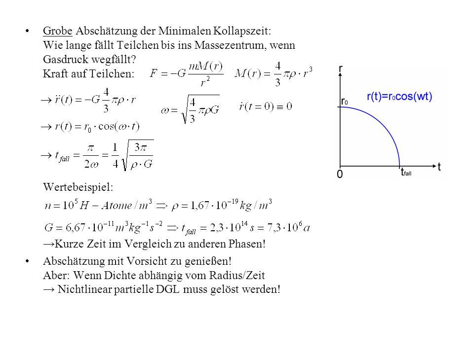 Grobe Abschätzung der Minimalen Kollapszeit: Wie lange fällt Teilchen bis ins Massezentrum, wenn Gasdruck wegfällt.