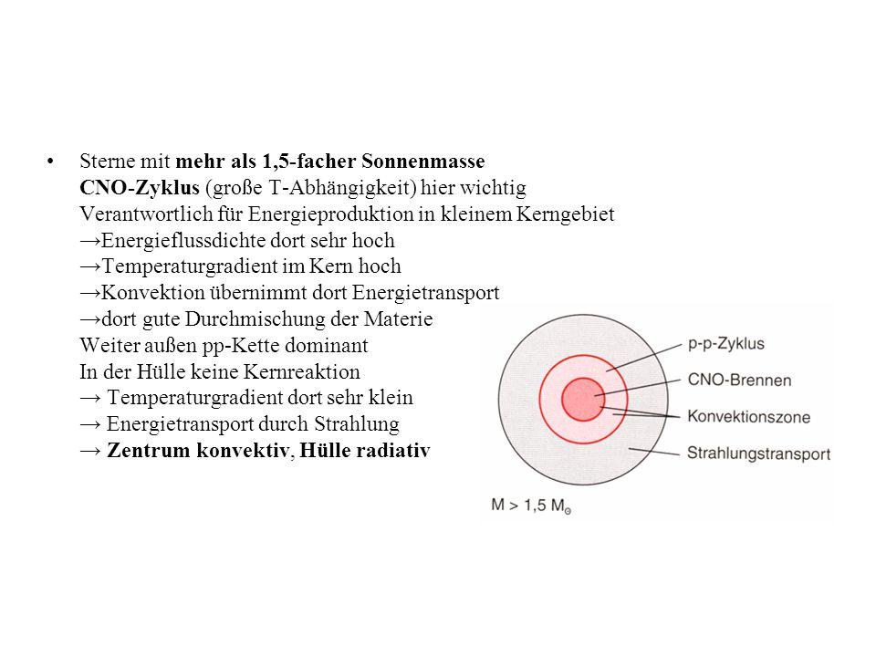 Sterne mit mehr als 1,5-facher Sonnenmasse CNO-Zyklus (große T-Abhängigkeit) hier wichtig Verantwortlich für Energieproduktion in kleinem Kerngebiet →Energieflussdichte dort sehr hoch →Temperaturgradient im Kern hoch →Konvektion übernimmt dort Energietransport →dort gute Durchmischung der Materie Weiter außen pp-Kette dominant In der Hülle keine Kernreaktion → Temperaturgradient dort sehr klein → Energietransport durch Strahlung → Zentrum konvektiv, Hülle radiativ