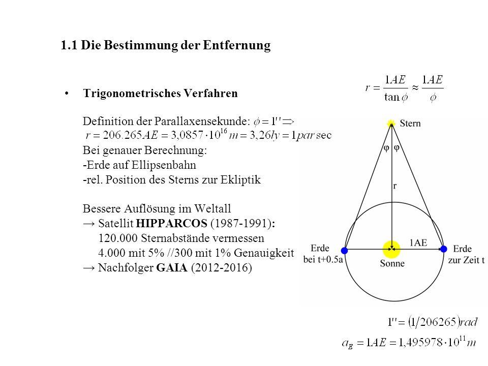 1.1 Die Bestimmung der Entfernung Trigonometrisches Verfahren Definition der Parallaxensekunde: Bei genauer Berechnung: -Erde auf Ellipsenbahn -rel.