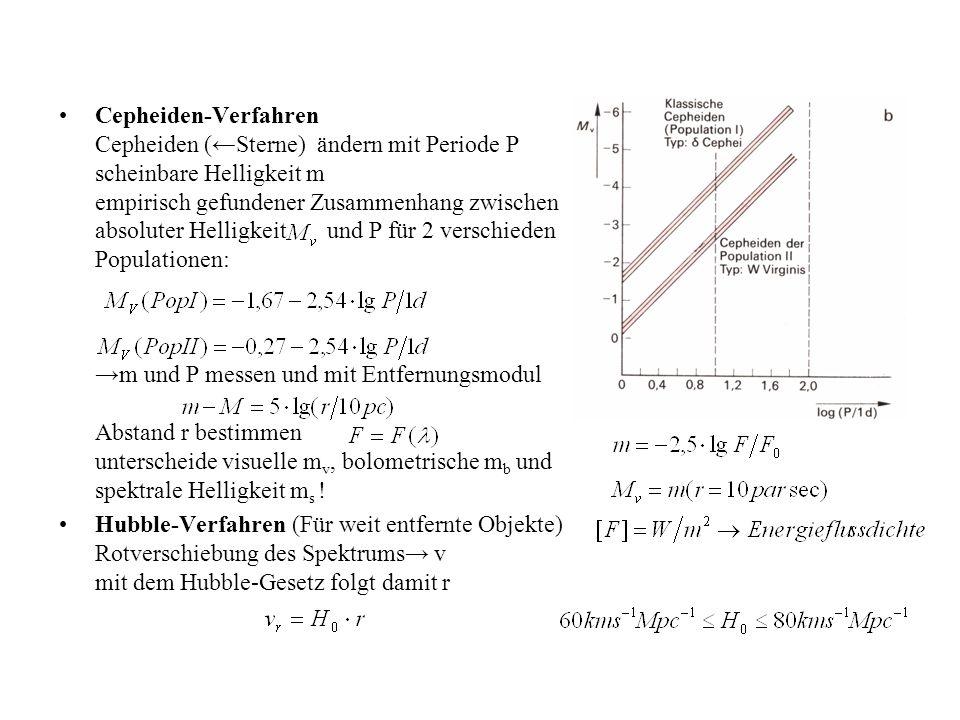 Cepheiden-Verfahren Cepheiden (←Sterne) ändern mit Periode P scheinbare Helligkeit m empirisch gefundener Zusammenhang zwischen absoluter Helligkeit und P für 2 verschieden Populationen: →m und P messen und mit Entfernungsmodul Abstand r bestimmen unterscheide visuelle m v, bolometrische m b und spektrale Helligkeit m s .