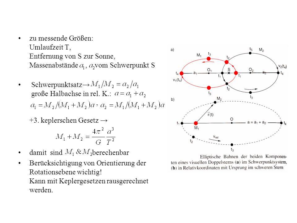 zu messende Größen: Umlaufzeit T, Entfernung von S zur Sonne, Massenabstände, vom Schwerpunkt S Schwerpunktsatz→ große Halbachse in rel.