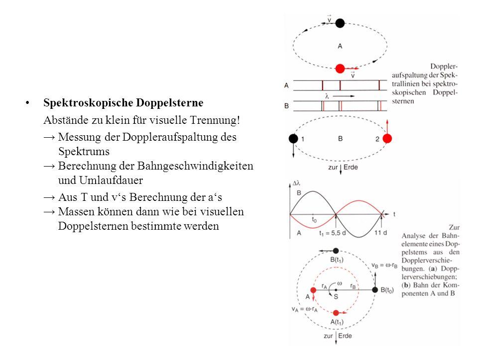 Spektroskopische Doppelsterne Abstände zu klein für visuelle Trennung.
