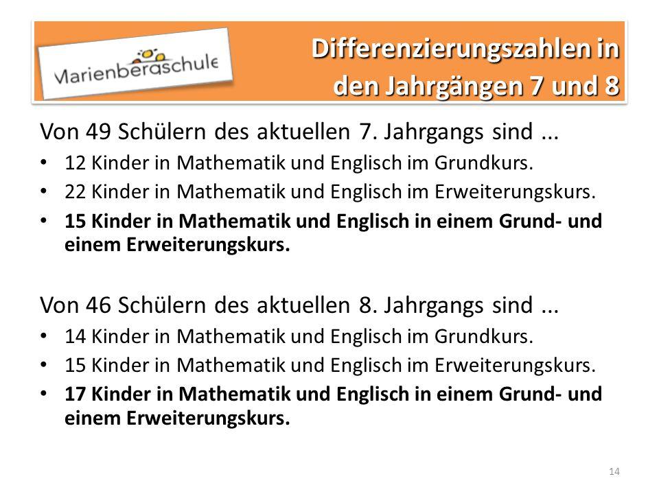 14 Differenzierungszahlen in den Jahrgängen 7 und 8 Von 49 Schülern des aktuellen 7. Jahrgangs sind... 12 Kinder in Mathematik und Englisch im Grundku