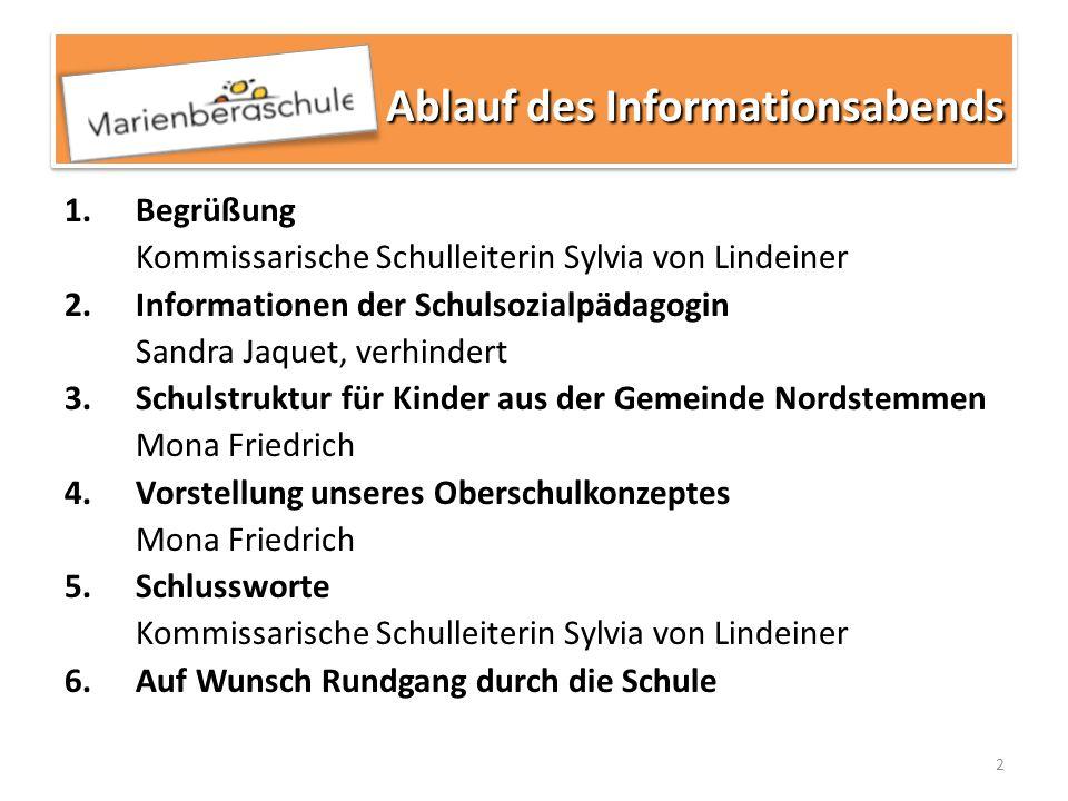 2 1.Begrüßung Kommissarische Schulleiterin Sylvia von Lindeiner 2.Informationen der Schulsozialpädagogin Sandra Jaquet, verhindert 3.Schulstruktur für