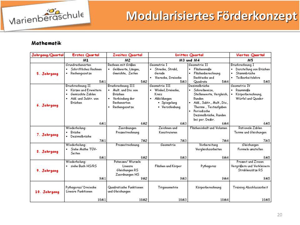 20 Modularisiertes Förderkonzept