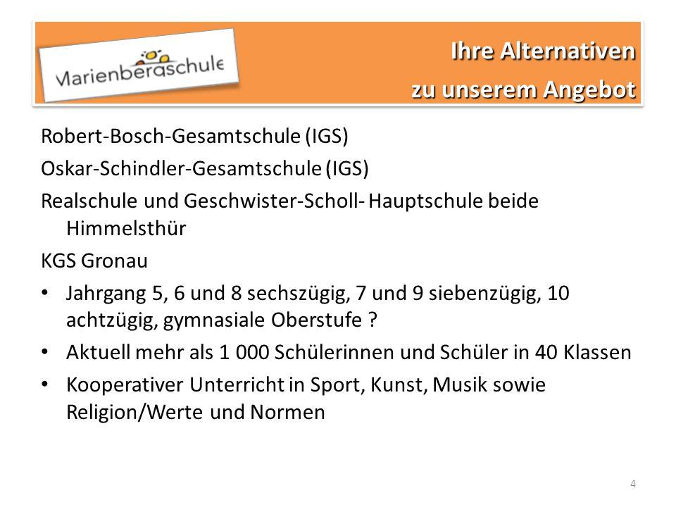 4 Robert-Bosch-Gesamtschule (IGS) Oskar-Schindler-Gesamtschule (IGS) Realschule und Geschwister-Scholl- Hauptschule beide Himmelsthür KGS Gronau Jahrg