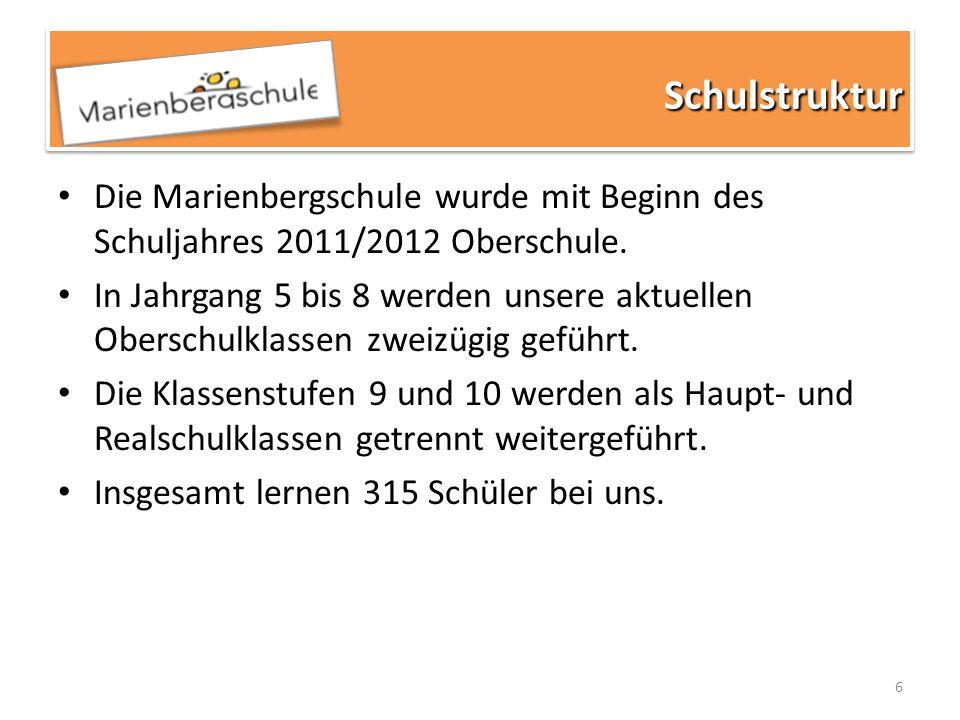 6 Die Marienbergschule wurde mit Beginn des Schuljahres 2011/2012 Oberschule. In Jahrgang 5 bis 8 werden unsere aktuellen Oberschulklassen zweizügig g