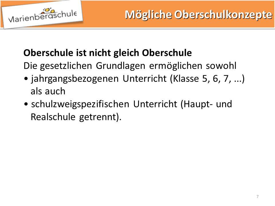 88 Unser Differenzierungskonzept Unser Differenzierungskonzept Jahrgangsbezogener Unterricht: Klasse 5, 6,...