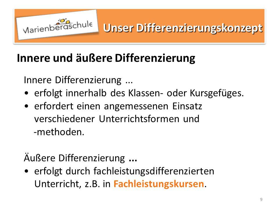 99 Innere und äußere Differenzierung Innere Differenzierung... erfolgt innerhalb des Klassen- oder Kursgefüges. erfordert einen angemessenen Einsatz v