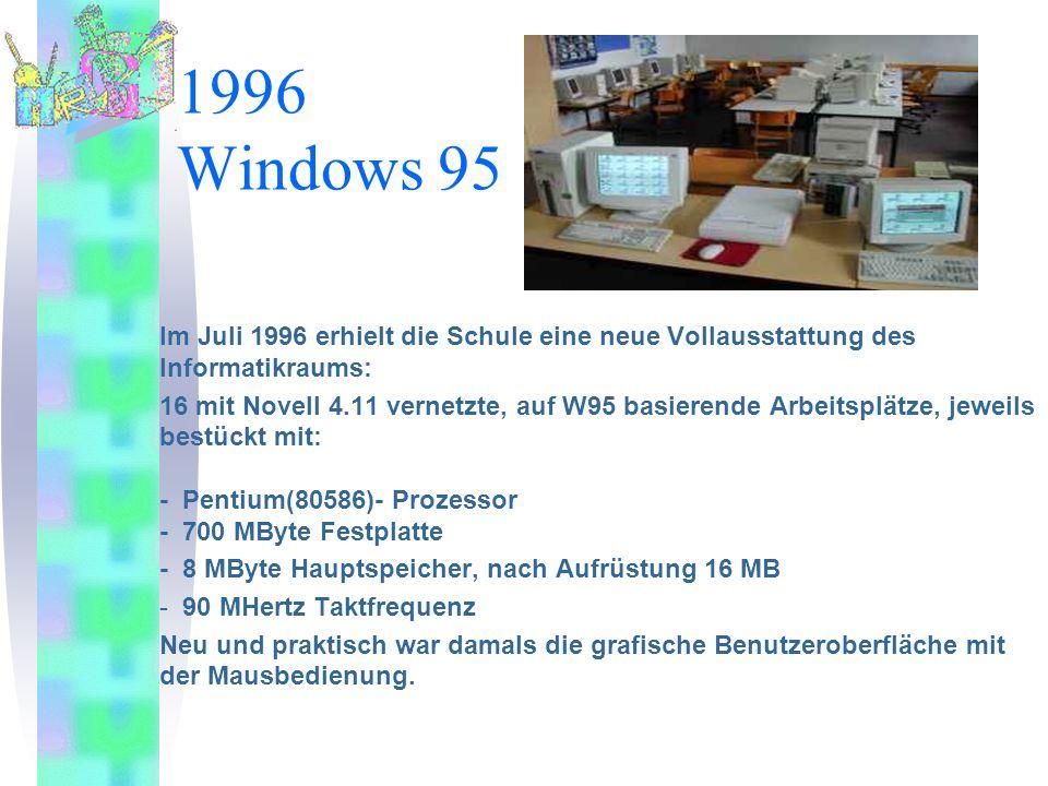 1996 Windows 95 Im Juli 1996 erhielt die Schule eine neue Vollausstattung des Informatikraums: 16 mit Novell 4.11 vernetzte, auf W95 basierende Arbeitsplätze, jeweils bestückt mit: - Pentium(80586)- Prozessor - 700 MByte Festplatte - 8 MByte Hauptspeicher, nach Aufrüstung 16 MB - 90 MHertz Taktfrequenz Neu und praktisch war damals die grafische Benutzeroberfläche mit der Mausbedienung.