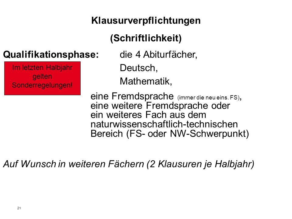 21 Klausurverpflichtungen (Schriftlichkeit) Qualifikationsphase:die 4 Abiturfächer, Deutsch, Mathematik, eine Fremdsprache (immer die neu eins. FS), e