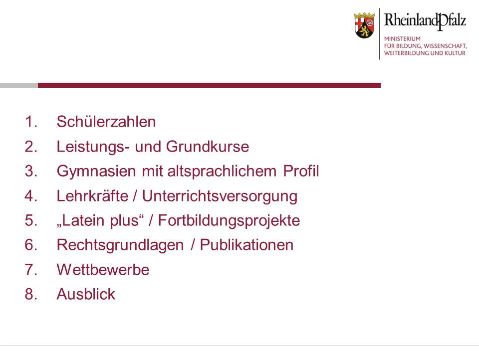 """1.Schülerzahlen 2.Leistungs- und Grundkurse 3.Gymnasien mit altsprachlichem Profil 4.Lehrkräfte / Unterrichtsversorgung 5.""""Latein plus"""" / Fortbildungs"""