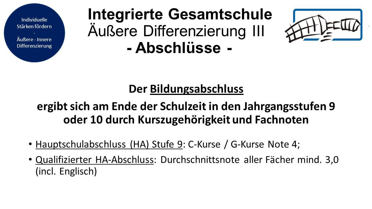 Integrierte Gesamtschule Äußere Differenzierung III - Abschlüsse - Der Bildungsabschluss ergibt sich am Ende der Schulzeit in den Jahrgangsstufen 9 od