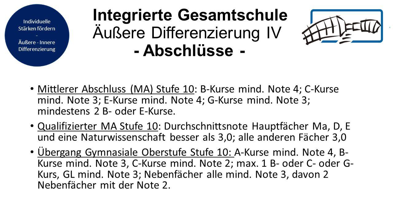 Integrierte Gesamtschule Äußere Differenzierung IV - Abschlüsse - Mittlerer Abschluss (MA) Stufe 10: B-Kurse mind. Note 4; C-Kurse mind. Note 3; E-Kur