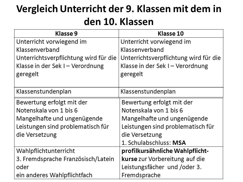 Vergleich Unterricht der 9. Klassen mit dem in den 10.