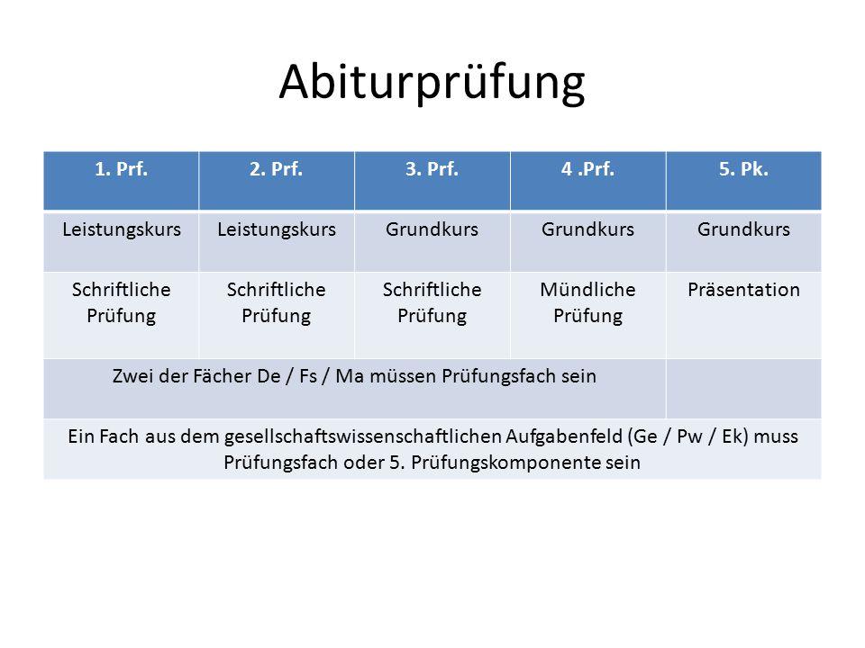 Abiturprüfung 1.Prf.2. Prf.3. Prf.4.Prf.5. Pk.