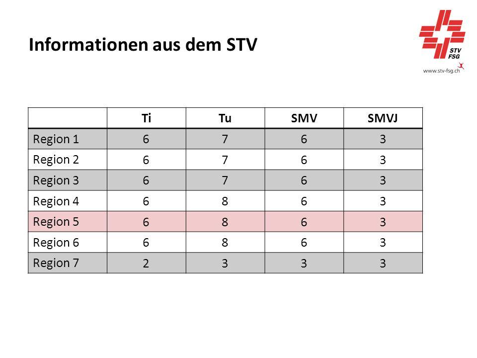 Informationen aus dem STV TiTuSMVSMVJ Region 1 6763 Region 2 6763 Region 3 6763 Region 4 6863 Region 5 6863 Region 6 6863 Region 7 2333