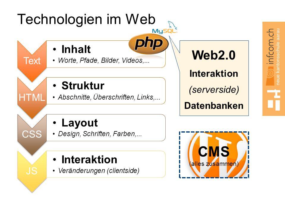 Technologien im Web Text Inhalt Worte, Pfade, Bilder, Videos,... HTML Struktur Abschnitte, Überschriften, Links,... CSS Layout Design, Schriften, Farb