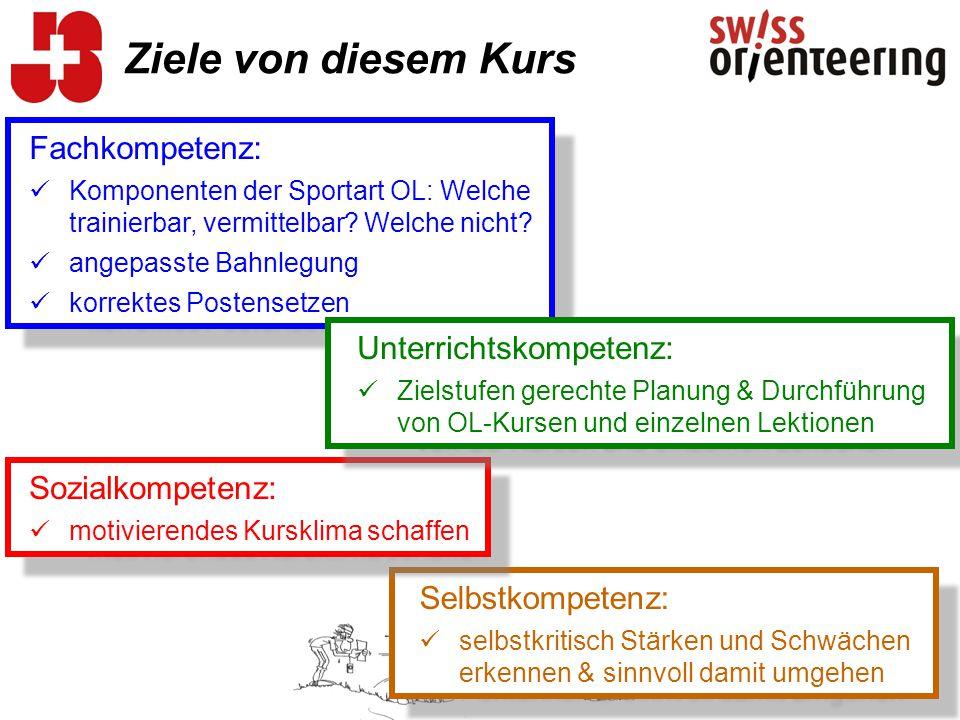 Fachkompetenz: Komponenten der Sportart OL: Welche trainierbar, vermittelbar.