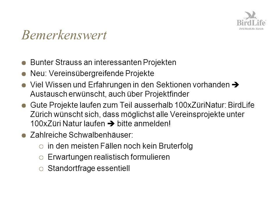 Bemerkenswert Bunter Strauss an interessanten Projekten Neu: Vereinsübergreifende Projekte Viel Wissen und Erfahrungen in den Sektionen vorhanden  Austausch erwünscht, auch über Projektfinder Gute Projekte laufen zum Teil ausserhalb 100xZüriNatur: BirdLife Zürich wünscht sich, dass möglichst alle Vereinsprojekte unter 100xZüri Natur laufen  bitte anmelden.