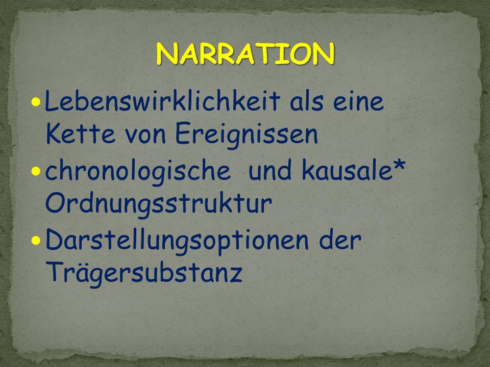 W.Schmid.Elemente der Narratologie. - Berlin: de Gruzter, 2008.