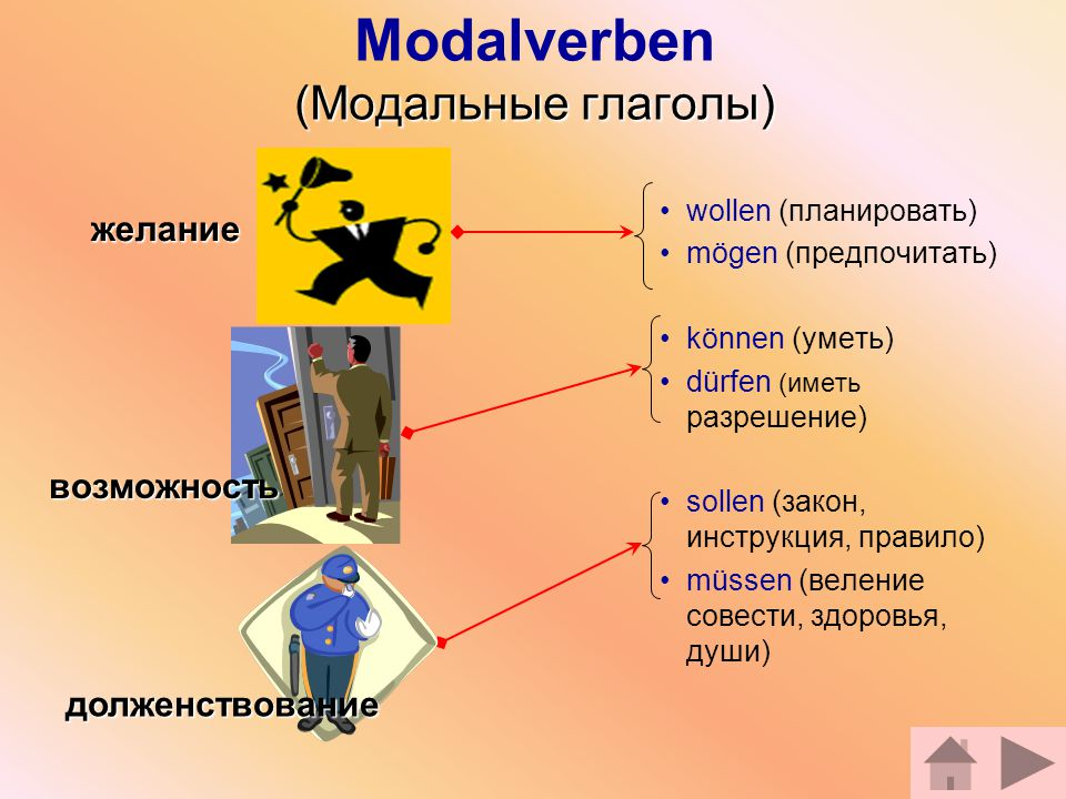Hilfsverben (вспомогательные глаголы) haben (иметь) sein (быть) werden (становиться)