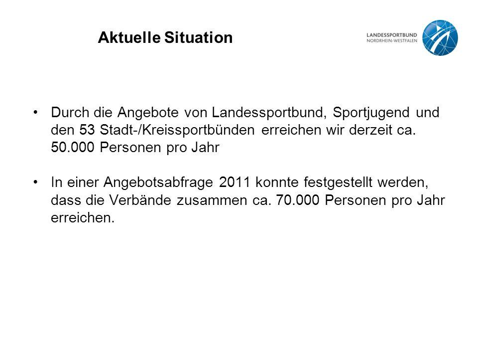 Aktuelle Situation Durch die Angebote von Landessportbund, Sportjugend und den 53 Stadt-/Kreissportbünden erreichen wir derzeit ca. 50.000 Personen pr