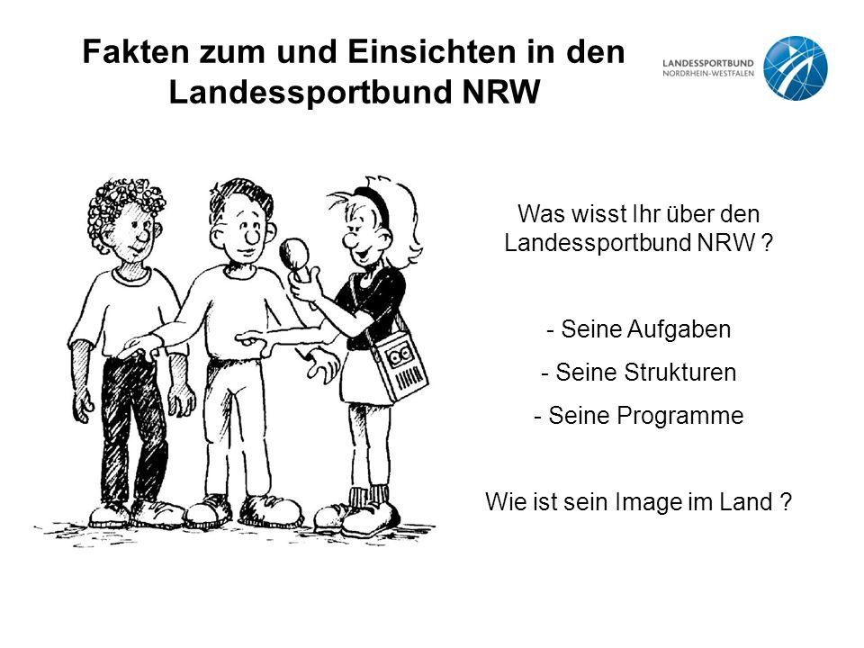 Was wisst Ihr über den Landessportbund NRW ? - Seine Aufgaben - Seine Strukturen - Seine Programme Wie ist sein Image im Land ? Fakten zum und Einsich