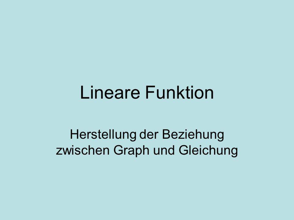 Lineare Funktion Herstellung der Beziehung zwischen Graph und Gleichung
