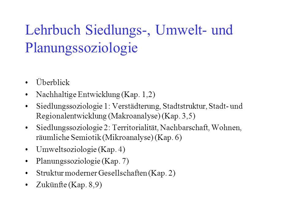 Lehrbuch Siedlungs-, Umwelt- und Planungssoziologie Überblick Nachhaltige Entwicklung (Kap. 1,2) Siedlungssoziologie 1: Verstädterung, Stadtstruktur,