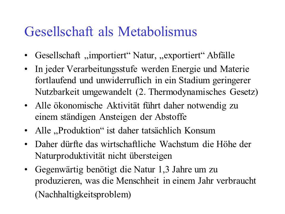 """Gesellschaft als Metabolismus Gesellschaft """"importiert"""" Natur, """"exportiert"""" Abfälle In jeder Verarbeitungsstufe werden Energie und Materie fortlaufend"""