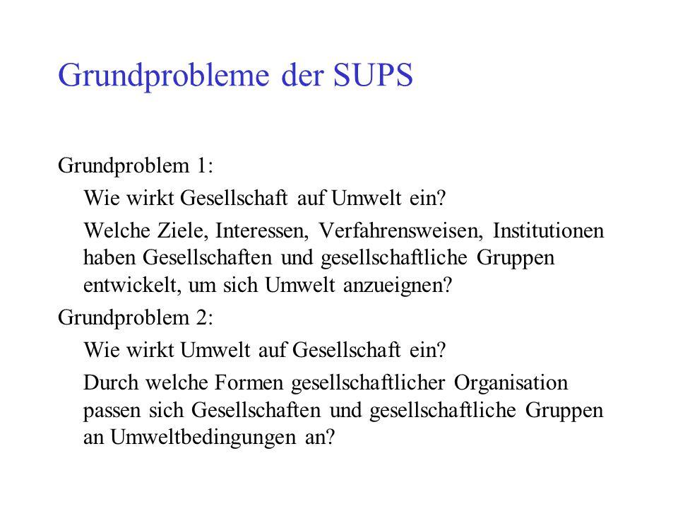 Grundprobleme der SUPS Grundproblem 1: Wie wirkt Gesellschaft auf Umwelt ein? Welche Ziele, Interessen, Verfahrensweisen, Institutionen haben Gesellsc