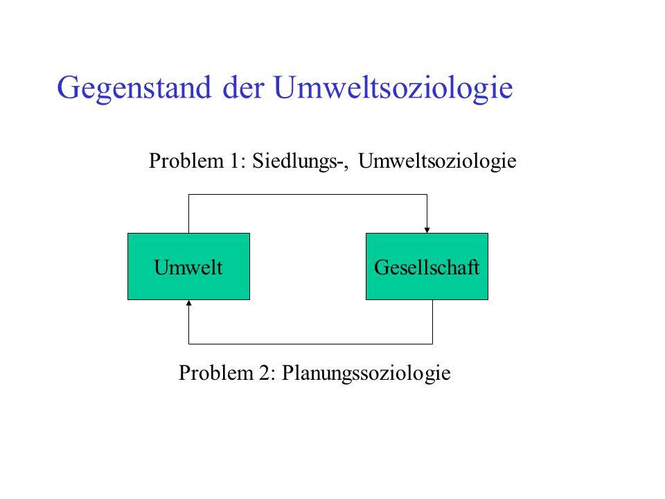 Gegenstand der Umweltsoziologie UmweltGesellschaft Problem 2: Planungssoziologie Problem 1: Siedlungs-, Umweltsoziologie