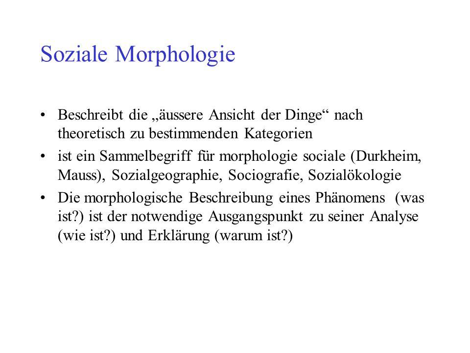 """Soziale Morphologie Beschreibt die """"äussere Ansicht der Dinge"""" nach theoretisch zu bestimmenden Kategorien ist ein Sammelbegriff für morphologie socia"""