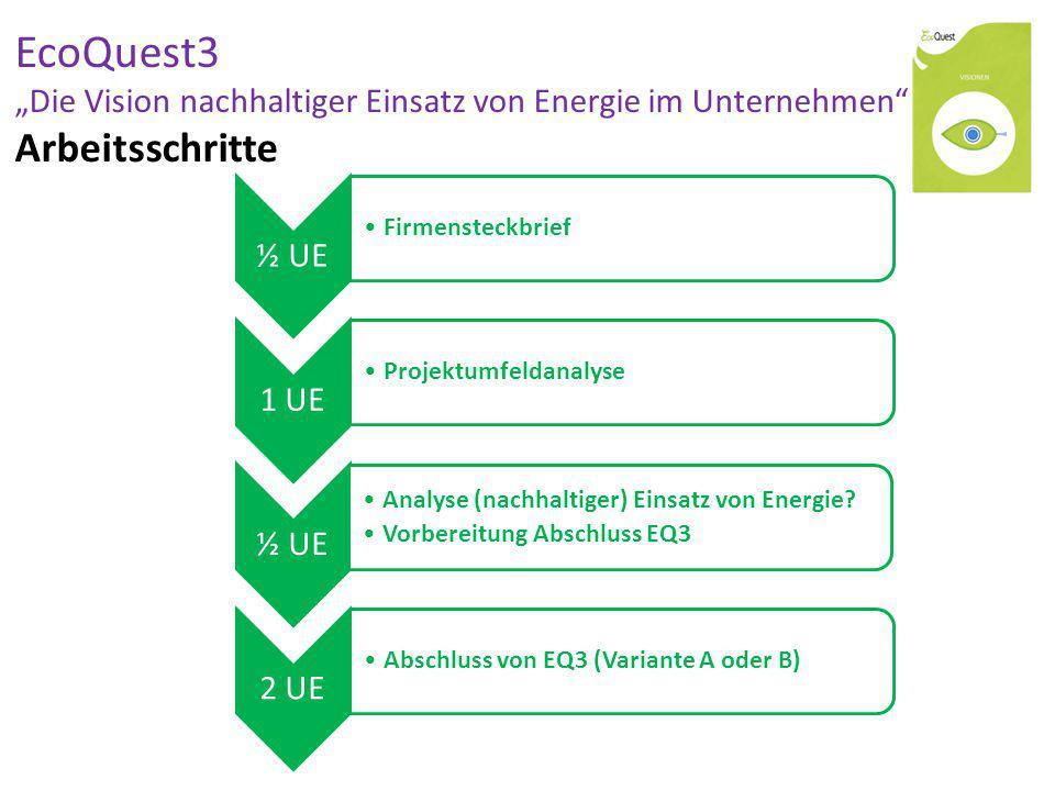 """EcoQuest3 """"Die Vision nachhaltiger Einsatz von Energie im Unternehmen"""" Arbeitsschritte ½ UE Firmensteckbrief 1 UE Projektumfeldanalyse ½ UE Analyse (n"""