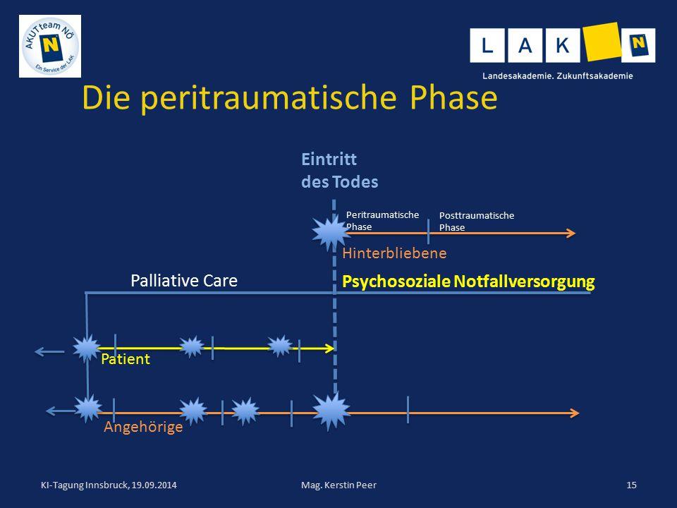 Die peritraumatische Phase KI-Tagung Innsbruck, 19.09.2014Mag. Kerstin Peer15 Palliative Care Eintritt des Todes Psychosoziale Notfallversorgung Patie