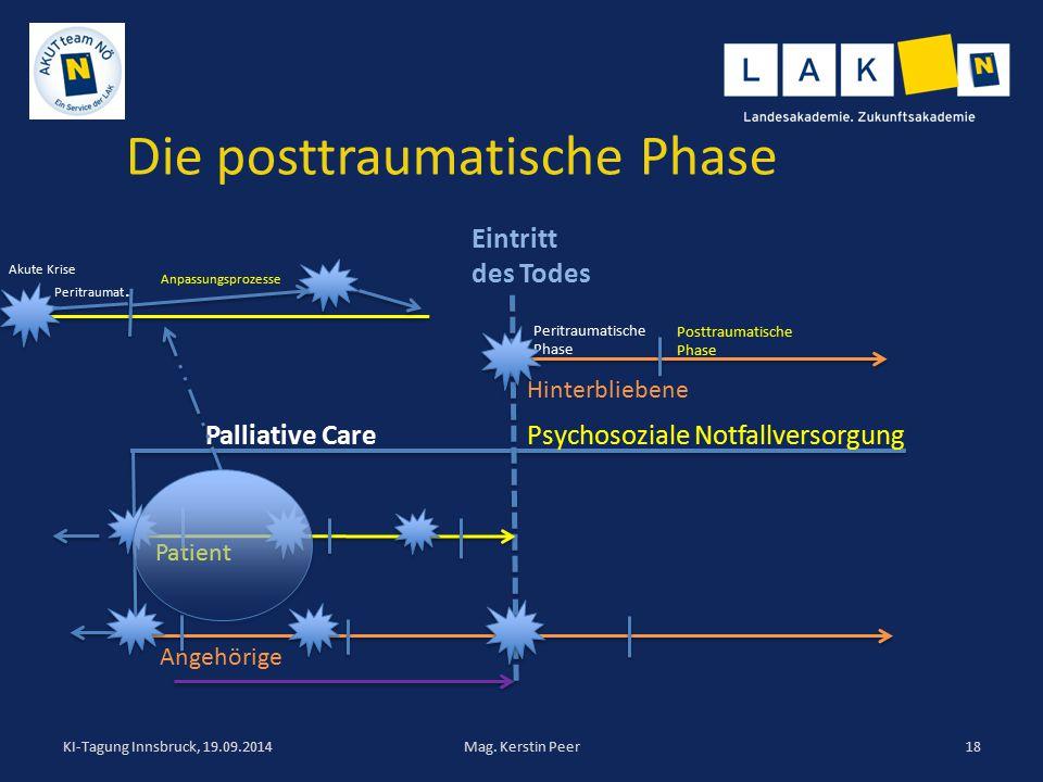 Die posttraumatische Phase KI-Tagung Innsbruck, 19.09.2014Mag. Kerstin Peer18 Palliative Care Eintritt des Todes Psychosoziale Notfallversorgung Patie