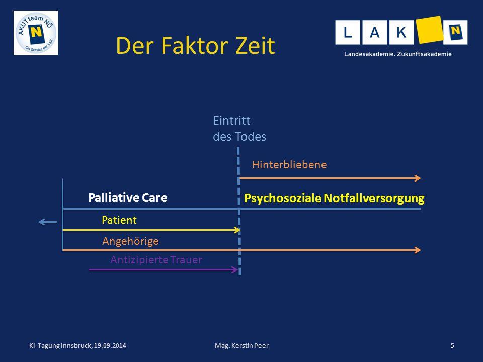 Der Faktor Zeit KI-Tagung Innsbruck, 19.09.2014Mag. Kerstin Peer5 Palliative Care Eintritt des Todes Psychosoziale Notfallversorgung Patient Angehörig