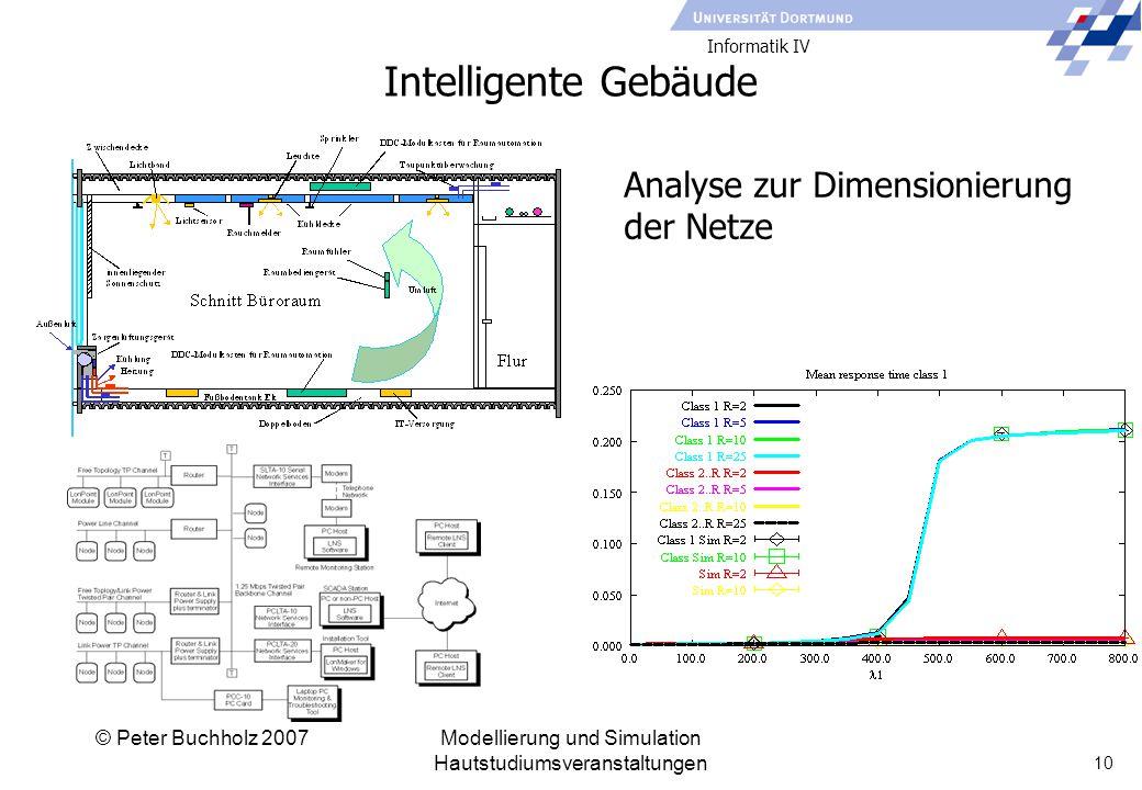 Informatik IV © Peter Buchholz 2007Modellierung und Simulation Hautstudiumsveranstaltungen 10 Intelligente Gebäude Analyse zur Dimensionierung der Netze