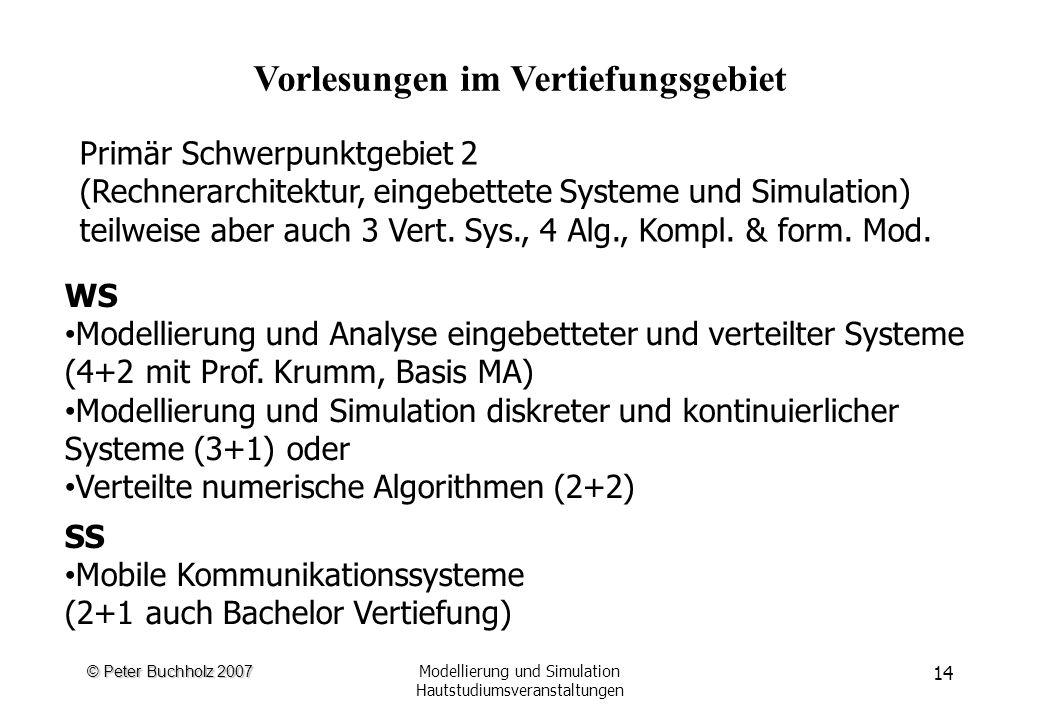 © Peter Buchholz 2007 Modellierung und Simulation Hautstudiumsveranstaltungen 14 Vorlesungen im Vertiefungsgebiet Primär Schwerpunktgebiet 2 (Rechnerarchitektur, eingebettete Systeme und Simulation) teilweise aber auch 3 Vert.